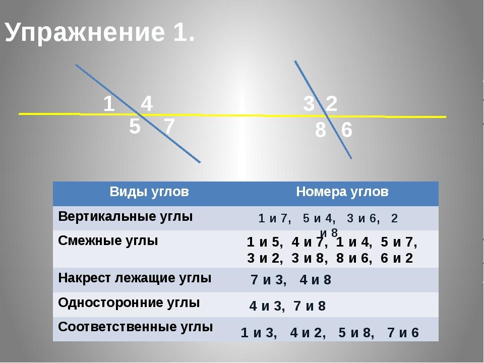 Упражнение 1. 1 5 7 4 6 8 3 2 1 и 7, 5 и 4, 3 и 6, 2 и 8 1 и 5, 4 и 7, 1 и 4,...