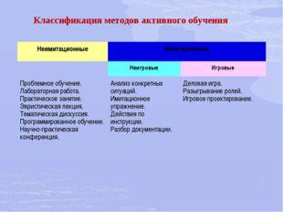 Классификация методов активного обучения НеимитационныеИмитационные Неигр