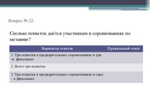 Вопрос № 22 Сколько попыток даётся участникам в соревнованиях по метанию? Ва