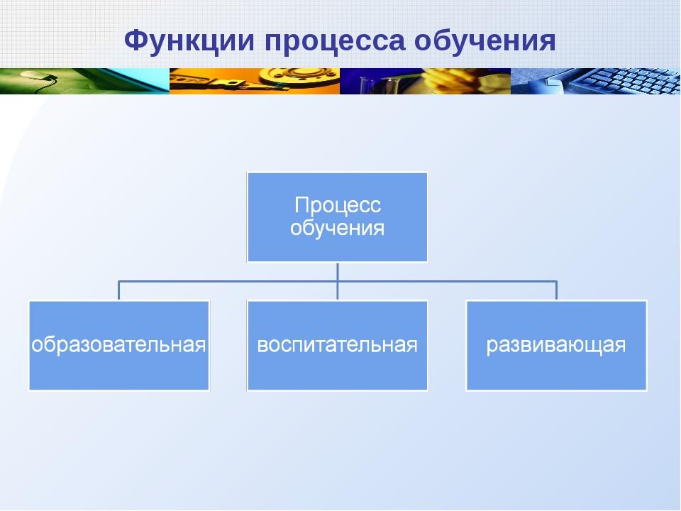 Функции процесса обучения