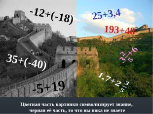 25+3,4 193+48 -5+19 -12+(-18) 35+(-40) Цветная часть картинки символизирует з