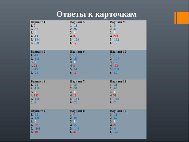 Ответы к карточкам Вариант 1 1. 7 2. -57 3. 0 4. -14 5. -194 6. - 50Вариант...