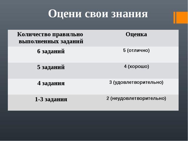Оцени свои знания Количество правильно выполненных заданийОценка 6 заданий5...