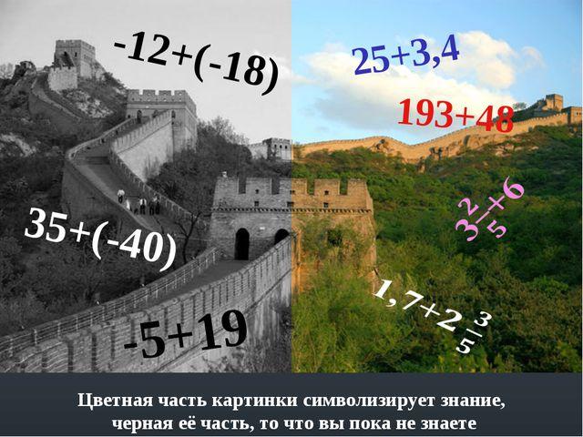 25+3,4 193+48 -5+19 -12+(-18) 35+(-40) Цветная часть картинки символизирует з...