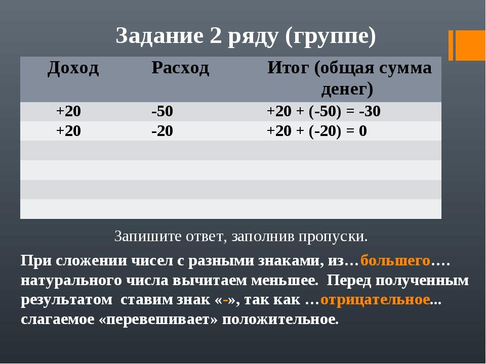 Задание 2 ряду (группе) Запишите ответ, заполнив пропуски. При сложении чисел...