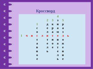 Кроссворд 4 2 3 з 5 1 д к н р с е р а а о л а м з 1 ч и с л и т е л ь т т н