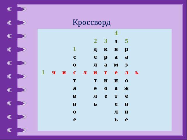 Кроссворд 4 2 3 з 5 1 д к н р с е р а а о л а м з 1 ч и с л и т е л ь т т н...