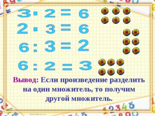 Вывод: Если произведение разделить на один множитель, то получим другой множи