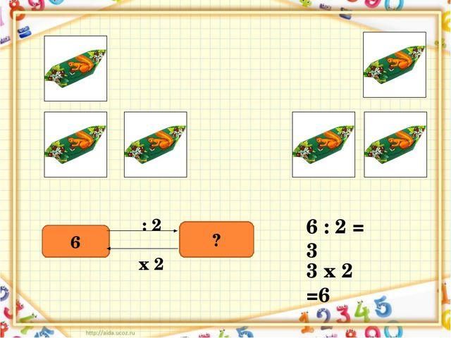 6 ? : 2 х 2 6 : 2 = 3 3 х 2 =6