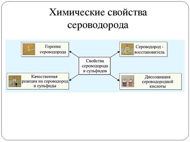 Химические свойства сероводорода