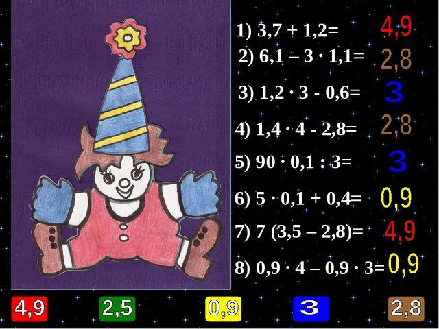 1) 3,7 + 1,2= 2) 6,1 – 3 ∙ 1,1= 4) 1,4 ∙ 4 - 2,8= 5) 90 ∙ 0,1 : 3= 6) 5 ∙ 0,1...