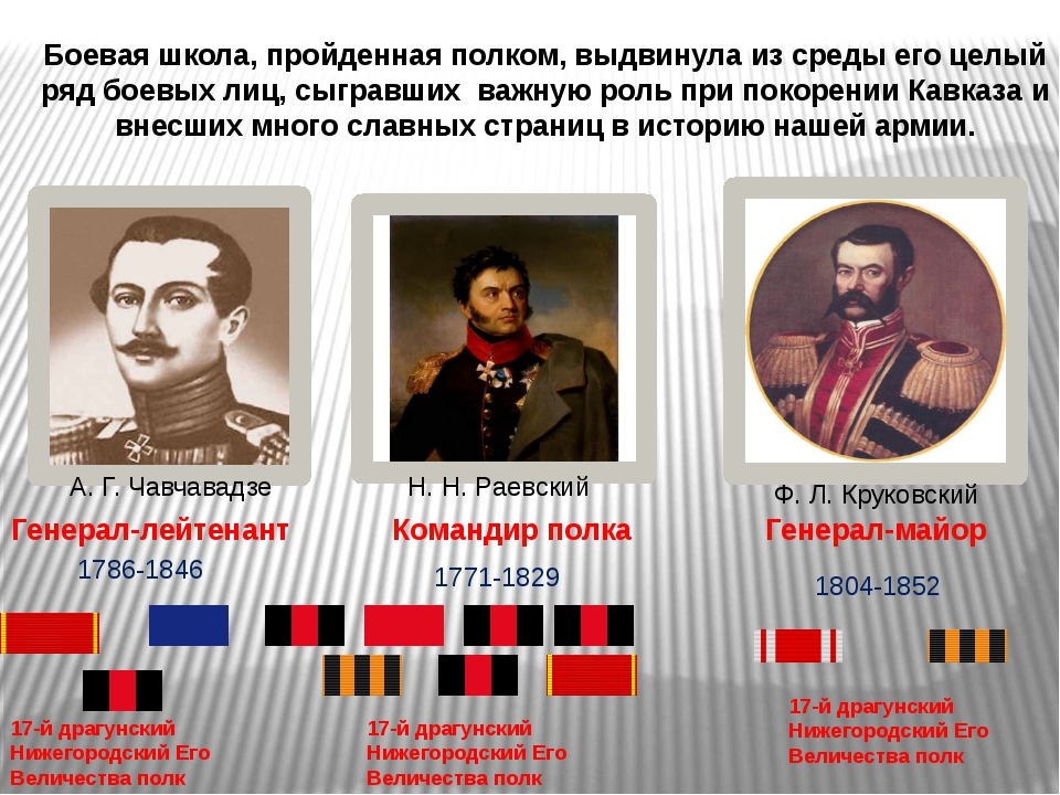 А. Г. Чавчавадзе Боевая школа, пройденная полком, выдвинула из среды его целы...