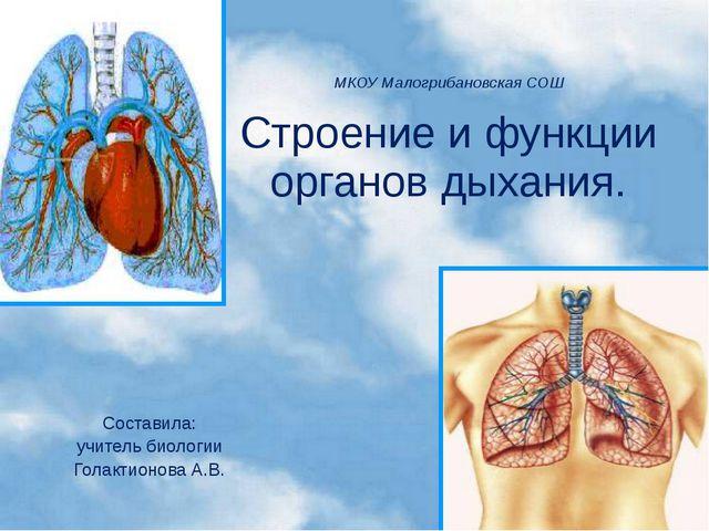 МКОУ Малогрибановская СОШ Строение и функции органов дыхания. Составила: учит...
