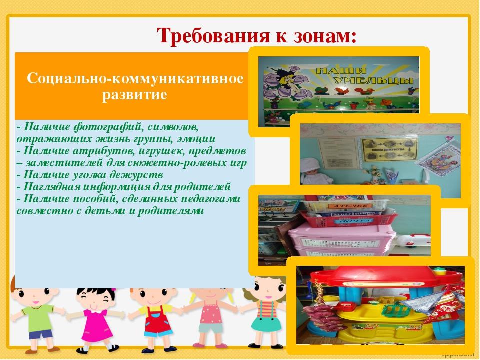 Требования к зонам: Социально-коммуникативное развитие -Наличие фотографий, с...