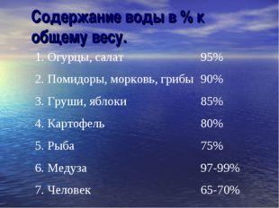 Содержание воды в % к общему весу. 1. Огурцы, салат95% 2. Помидоры, морковь,
