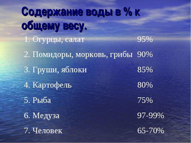 Содержание воды в % к общему весу. 1. Огурцы, салат95% 2. Помидоры, морковь,...
