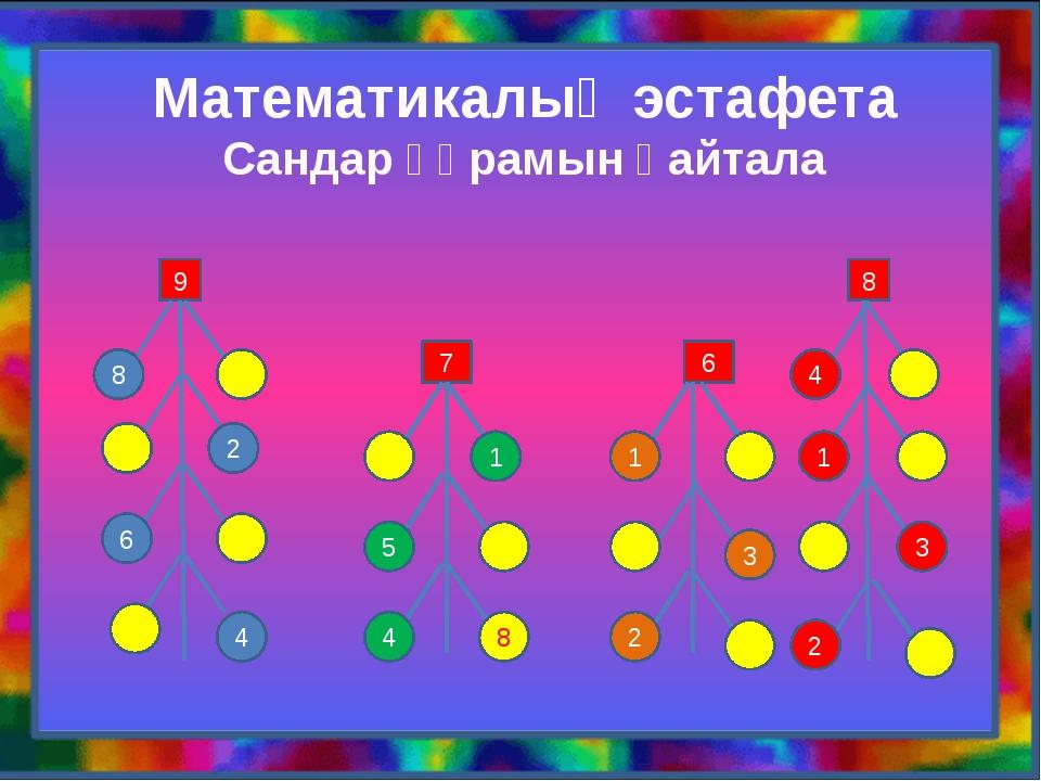 Математикалық эстафета Сандар құрамын қайтала 9 7 8 8 6 2 4 5 4 1 8 6 1 3 2 4...