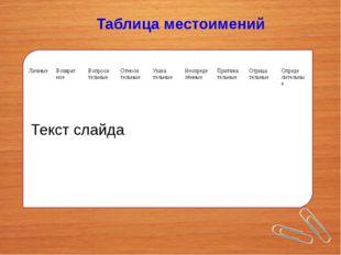 Текст слайда Таблица местоимений Личные Возврат ное Вопроси тельные Относи те