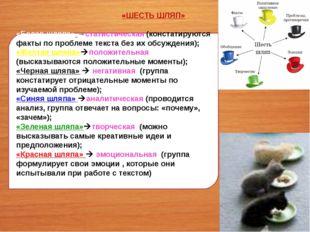 «Белая шляпа» →статистическая (констатируются факты по проблеме текста без их