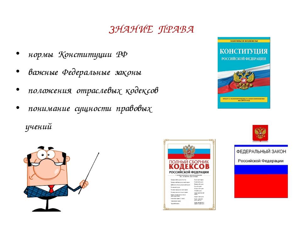 ЗНАНИЕ ПРАВА нормы Конституции РФ важные Федеральные законы положения отрасле...