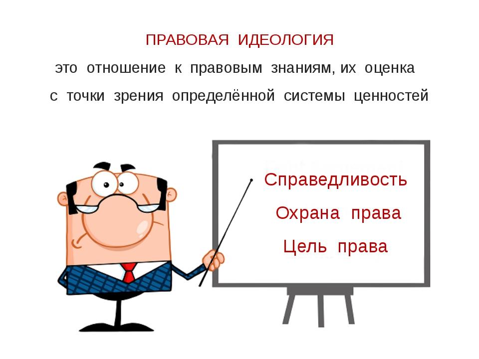 ПРАВОВАЯ ИДЕОЛОГИЯ это отношение к правовым знаниям, их оценка с точки зрения...
