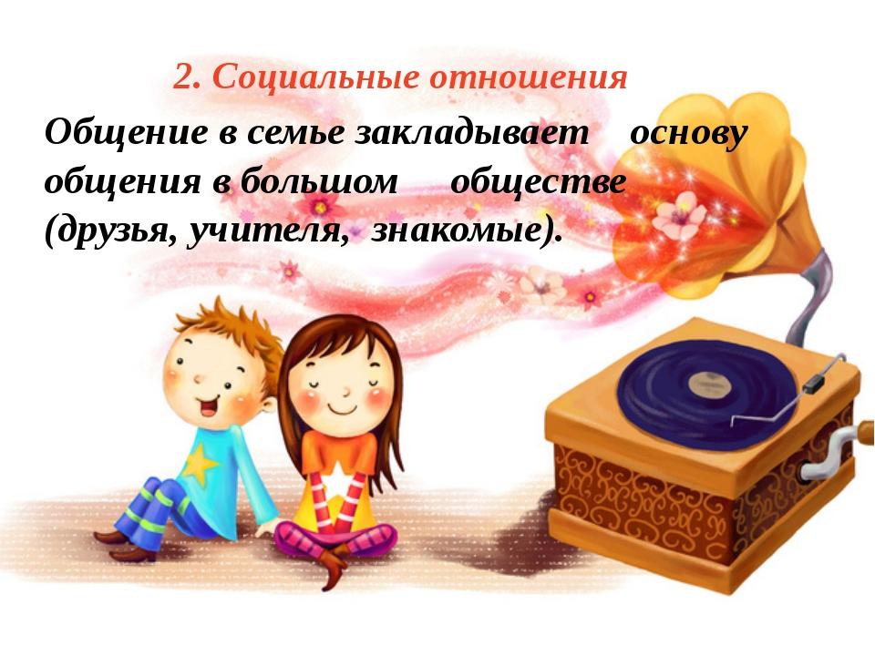 2. Социальные отношения Общение в семье закладывает основу общения в большом...