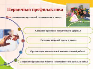 Первичная профилактика Создание эффективной модели взаимодействия школы и се