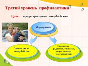 Третий уровень профилактики Мероприятия Цель: предотвращение самоубийства Оце