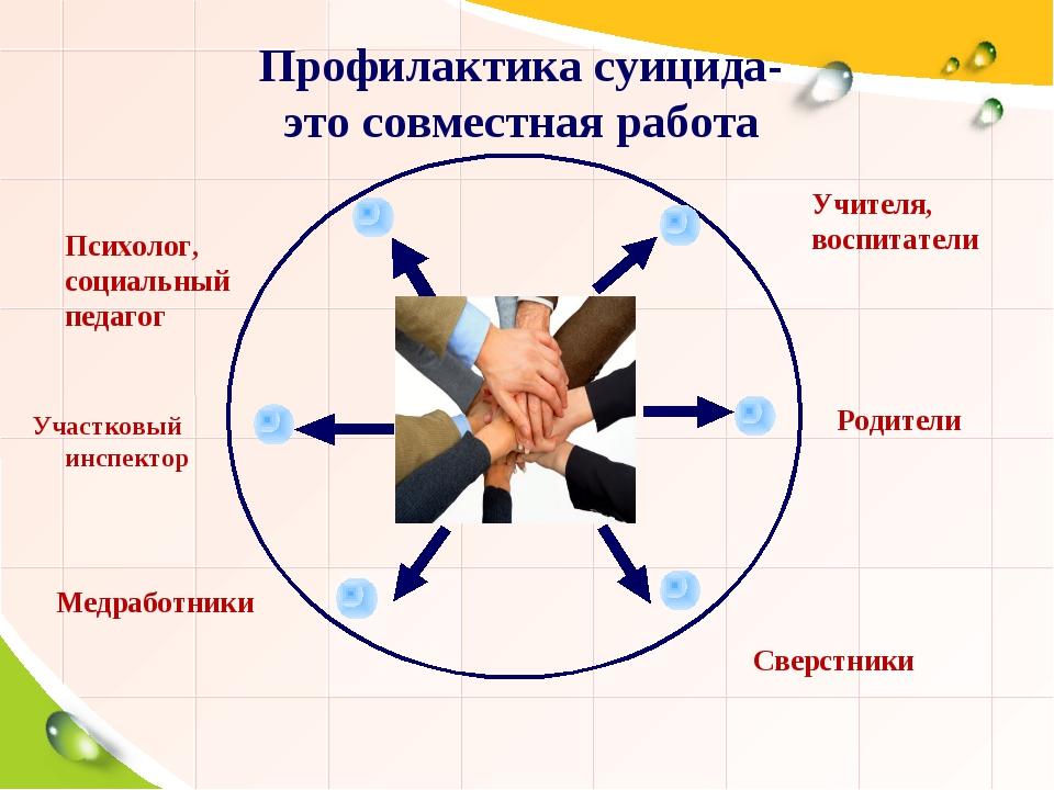 Профилактика суицида- это совместная работа Title Учителя, воспитатели Психол...