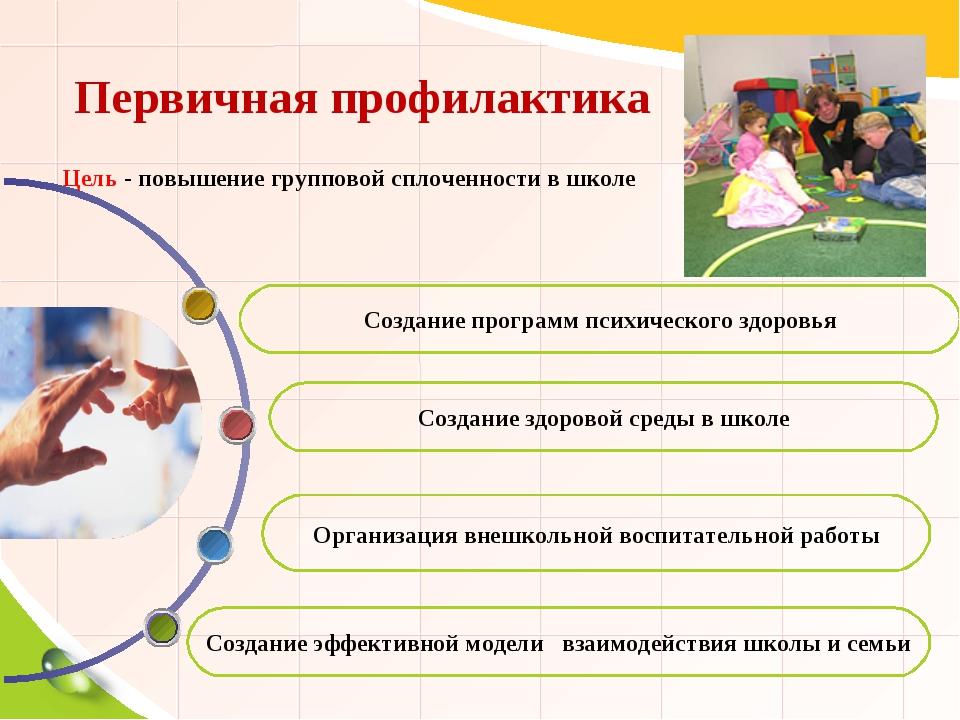 Первичная профилактика Создание эффективной модели взаимодействия школы и се...