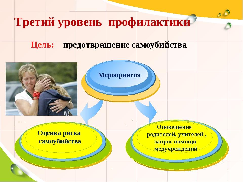 Третий уровень профилактики Мероприятия Цель: предотвращение самоубийства Оце...