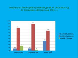 Результаты мониторинга развития детей на 2012-2013 год по программе «Детский