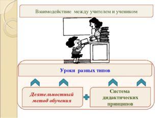 Деятельностный метод обучения Система дидактических принципов Уроки разных т