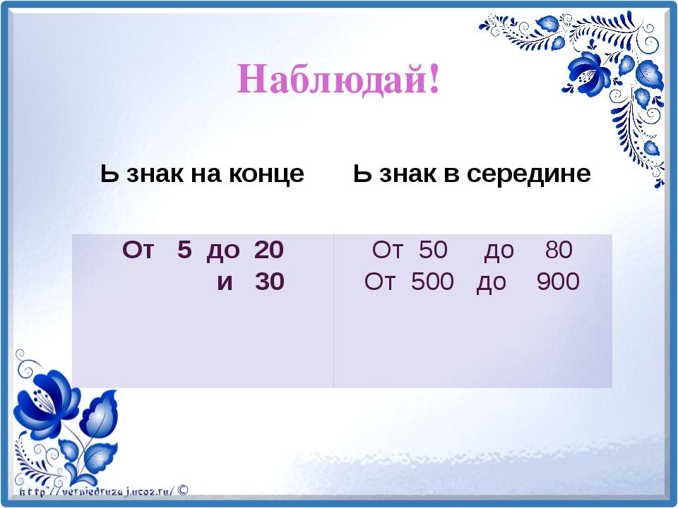 Наблюдай! Ь знак на конце Ь знак в середине От 5 до 20 и 30 От 50 до 80 От 50...