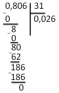 как делить десятичные дроби