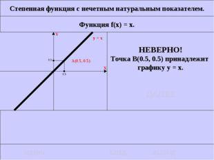 Степенная функция с нечетным натуральным показателем. Функция f(x) = x. НЕВЕР
