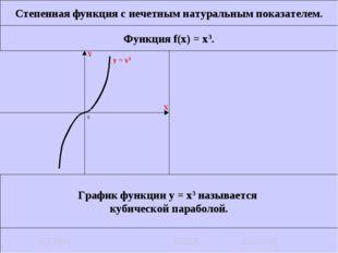Степенная функция с нечетным натуральным показателем. Функция f(x) = x3. Граф