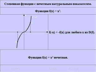 Степенная функция с нечетным натуральным показателем. Функция f(x) = x3. f(-x