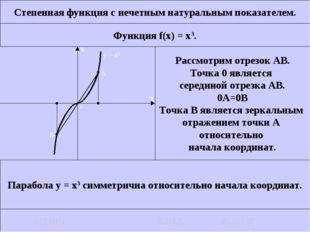 Степенная функция с нечетным натуральным показателем. Функция f(x) = x3. Расс