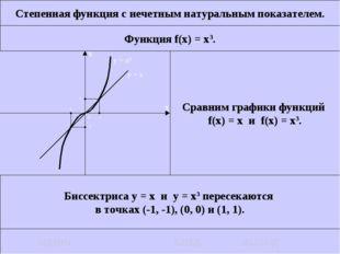 Степенная функция с нечетным натуральным показателем. Функция f(x) = x3. Срав