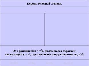 Корень нечетной степени. Это функция f(x) = nx, являющаяся обратной для функ