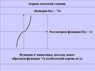 Корень нечетной степени. Функция f(x) = 3x Рассмотрим функцию f(x) = x3. Фун