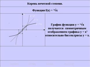 Корень нечетной степени. Функция f(x) = 3x График функции у = 3x получается