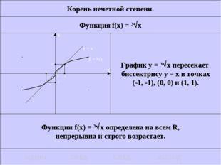 Корень нечетной степени. Функция f(x) = 3x График у = 3x пересекает биссект