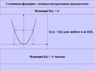 Степенная функция с четным натуральным показателем. Функция f(x) = x2. f(-x)