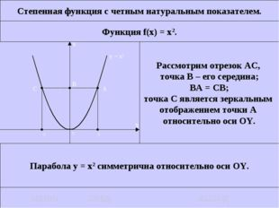 Степенная функция с четным натуральным показателем. Функция f(x) = x2. Рассмо