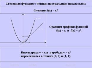 Степенная функция с четным натуральным показателем. Функция f(x) = x2. Сравни