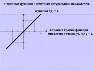 Степенная функция с нечетным натуральным показателем. Функция f(x) = x. Строи