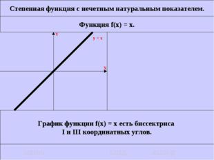Степенная функция с нечетным натуральным показателем. Функция f(x) = x. Графи