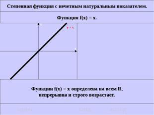 Степенная функция с нечетным натуральным показателем. Функция f(x) = x. Функц